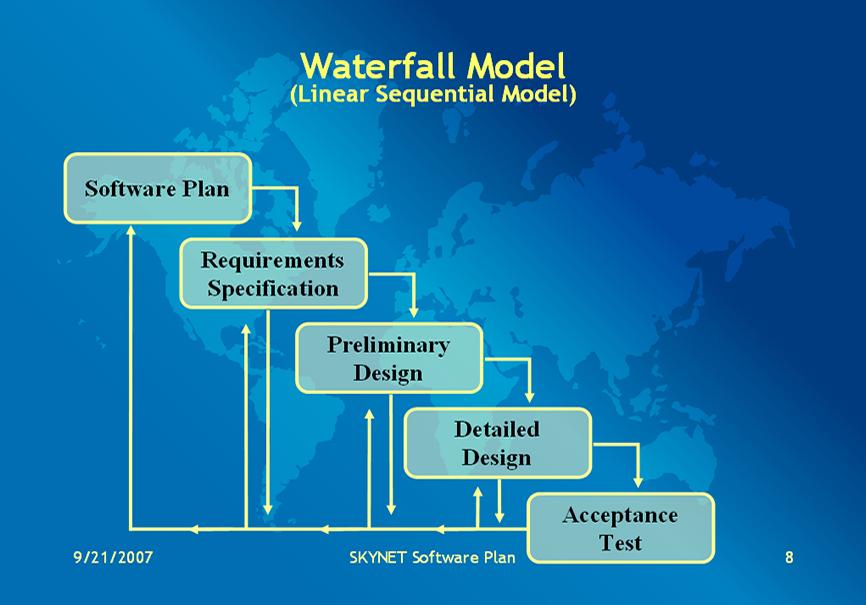 Sonata Software Homepage